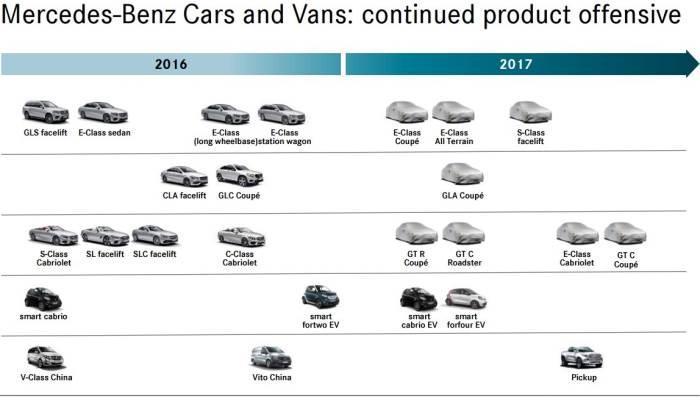 Mercedes-Benz-2017-2018