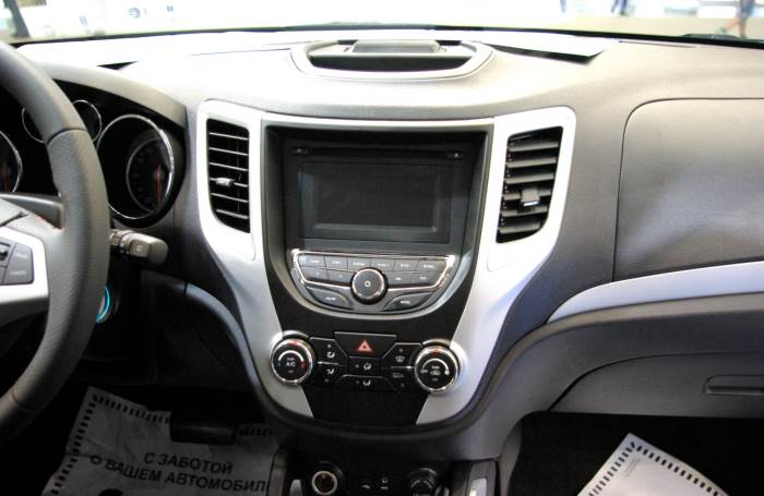 Changan cs35-salon