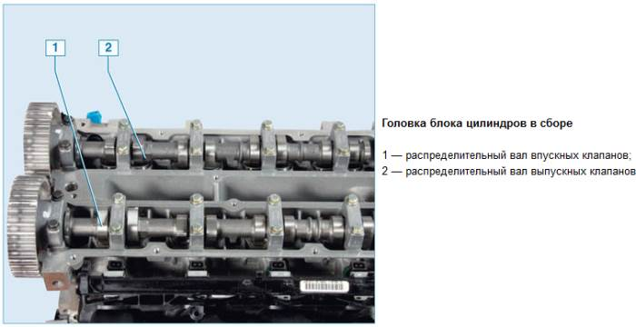 GBC-Duratec 16V 1.6