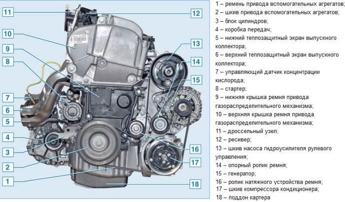 Renault-Megan-1.6