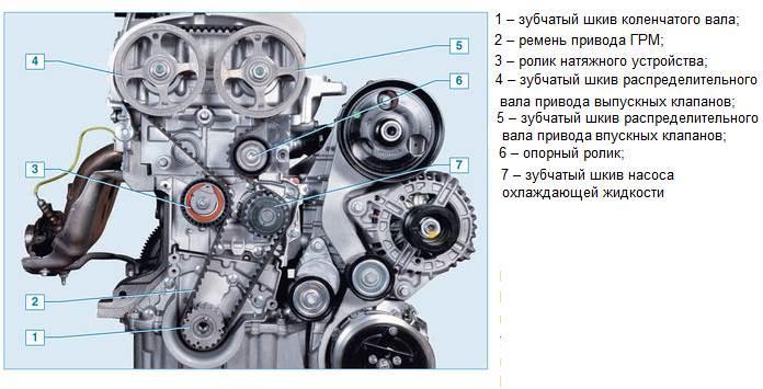 Renault-megan-1.6-privod-grm