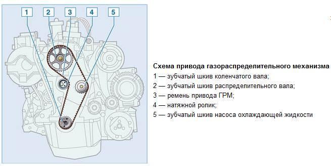 privod-grm-renault-logan-1.4