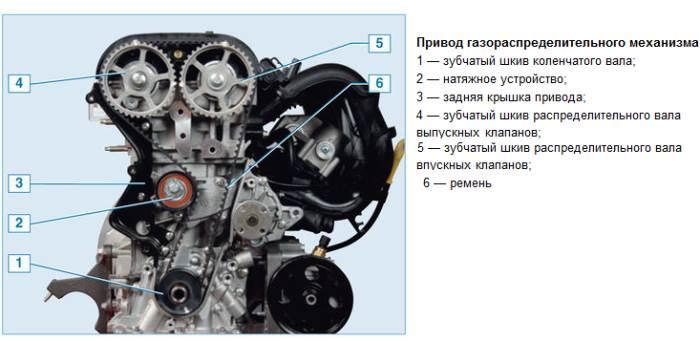 shema-privoda-GRM-Duratec 16V 1.6