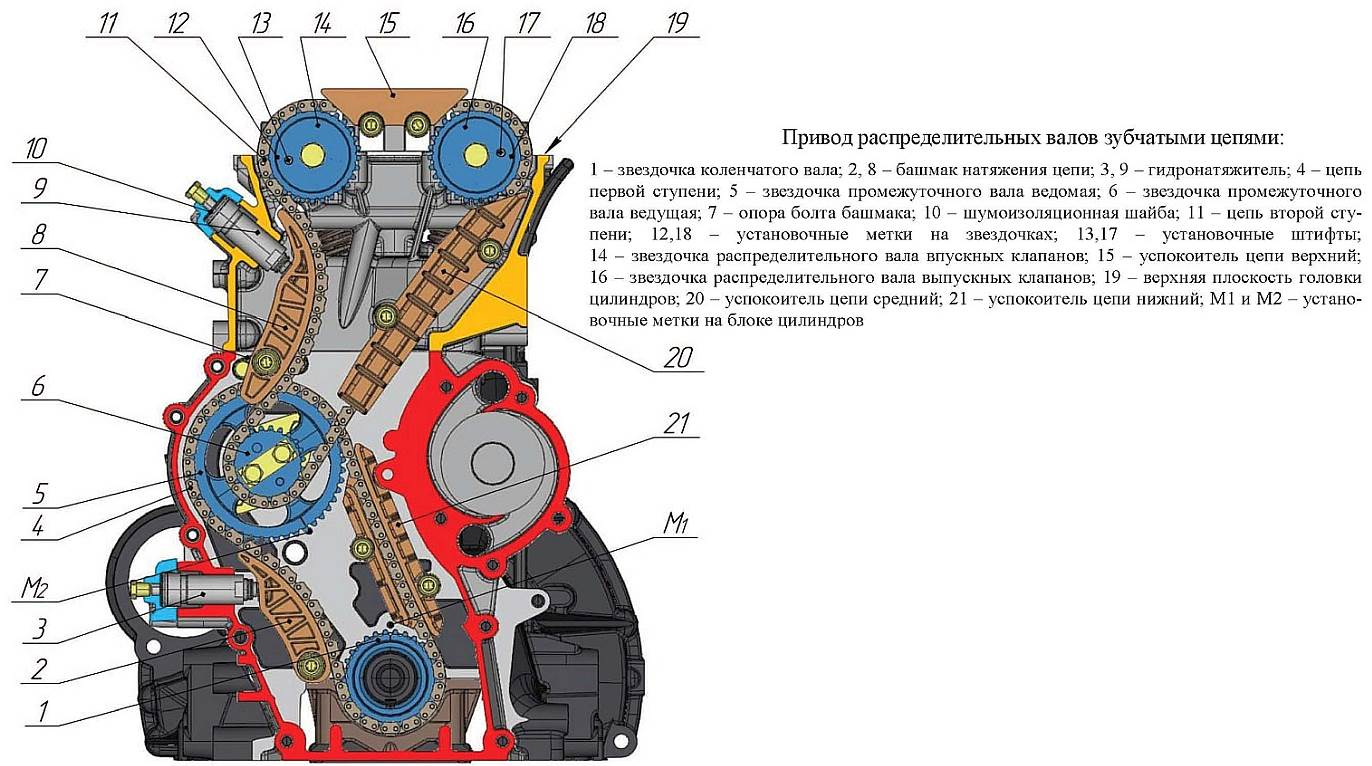 dvigatel-uaz-patriot-409-shema-grm