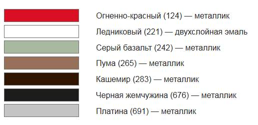 cveta-kuzova-lada-XRay-2017