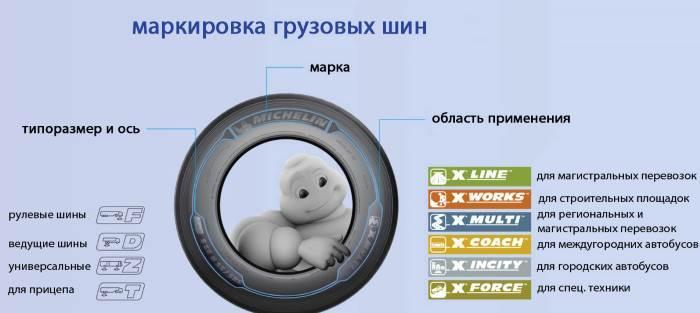 osobennosti-gruzovyx-shin-o-kotoryx-vy-ne-znali (3)