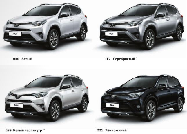 cveta-kuzova-Toyota RAV4-2019 (1)