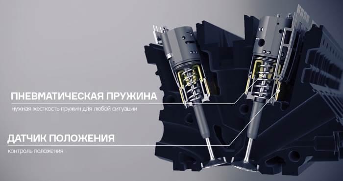 pochemu-remont-dvigatelya-sovremennogo-avtomobilya-postoyanno-uslozhnyaetsya (3)